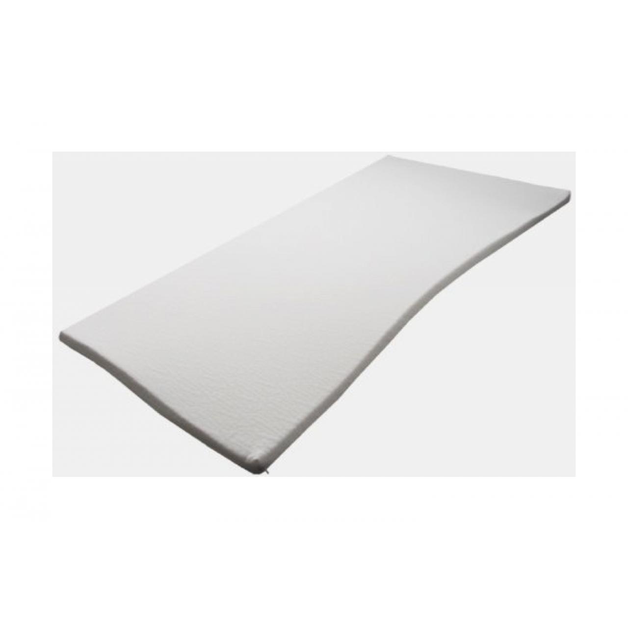 pyramidenk nig milano test. Black Bedroom Furniture Sets. Home Design Ideas